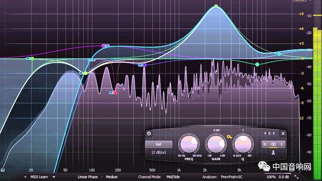 How To Efficiently Use EQ Curves To Make Sound Clearer